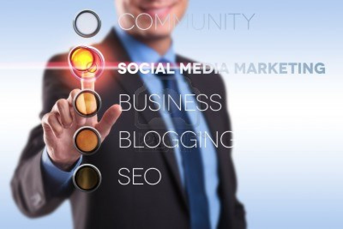 How to promote your website |how social media help you to promote your website